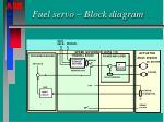 fuel servo block diagram