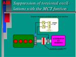 suppression of torsional oscil lations with the mct funtion