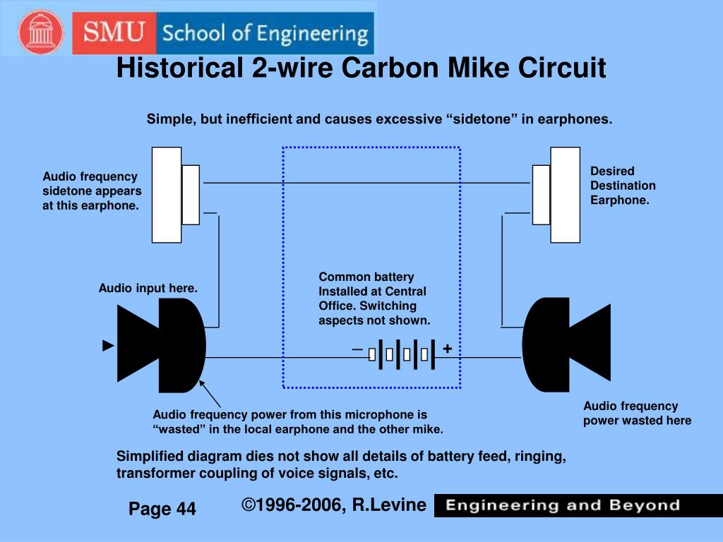 Historical 2-wire Carbon Mike Circuit