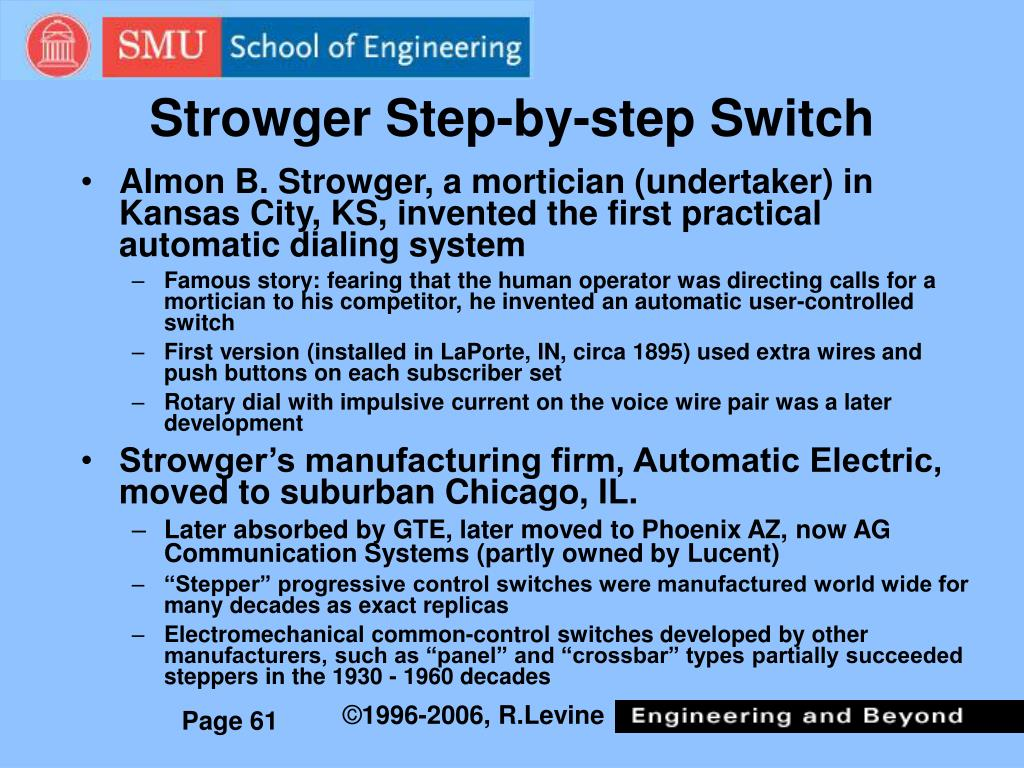 Strowger Step-by-step Switch