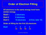 order of electron filling