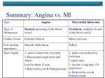 summary angina vs mi