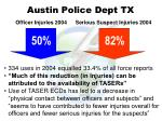 austin police dept tx