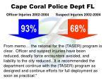 cape coral police dept fl