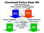 cincinnati police dept oh 1 041 field results