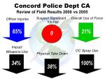 concord police dept ca review of field results 2006 vs 2005