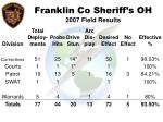 franklin co sheriff s oh 2007 field results