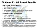 ft myers fl 04 arrest results
