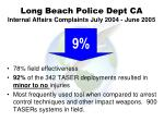 long beach police dept ca