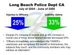 long beach police dept ca71