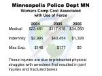 minneapolis police dept mn workers comp cost associated with use of force