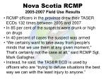 nova scotia rcmp 2005 2007 field use results