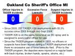 oakland co sheriff s office mi