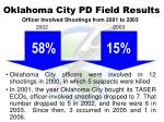 oklahoma city pd field results