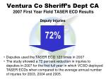 ventura co sheriff s dept ca 2007 first year field taser ecd results