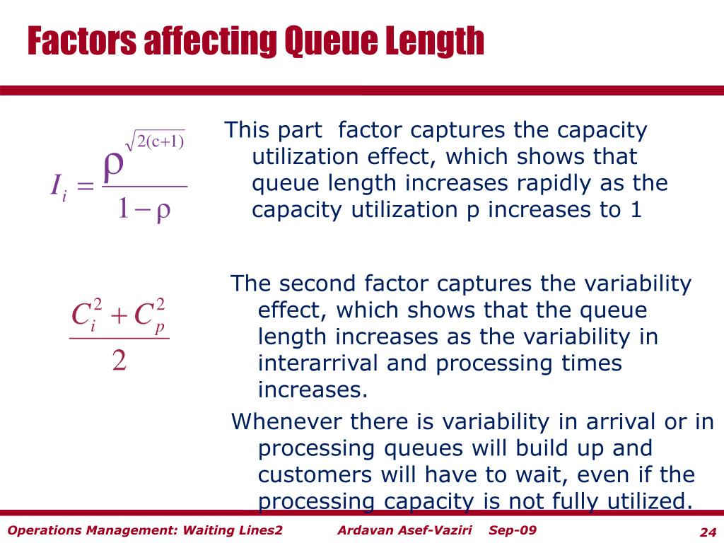 Factors affecting Queue Length