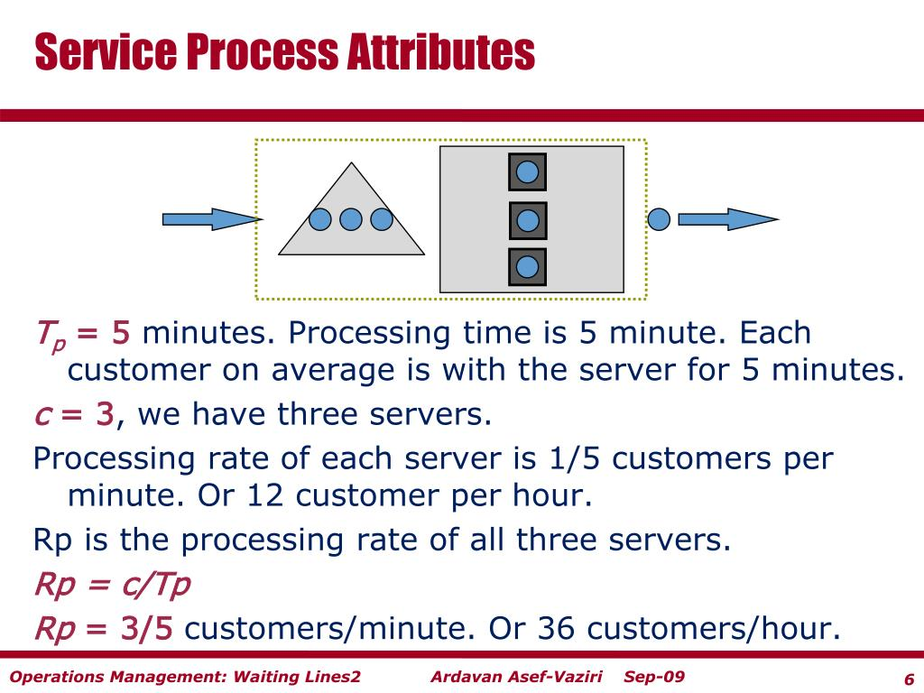 Service Process Attributes