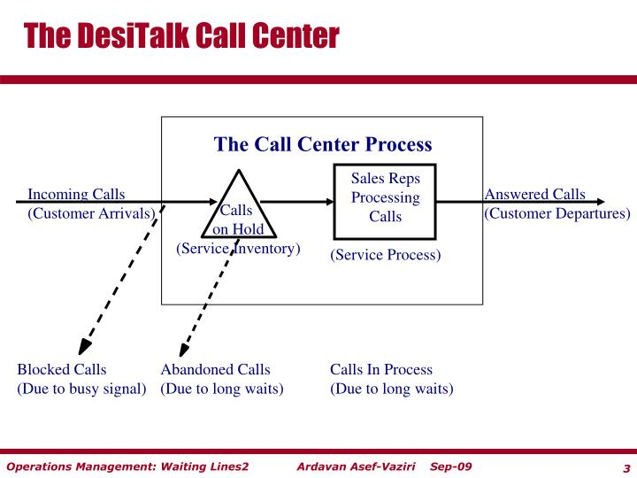 The desitalk call center