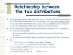 relationship between the two distributions