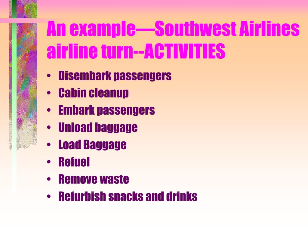 An example—Southwest Airlines airline turn--ACTIVITIES