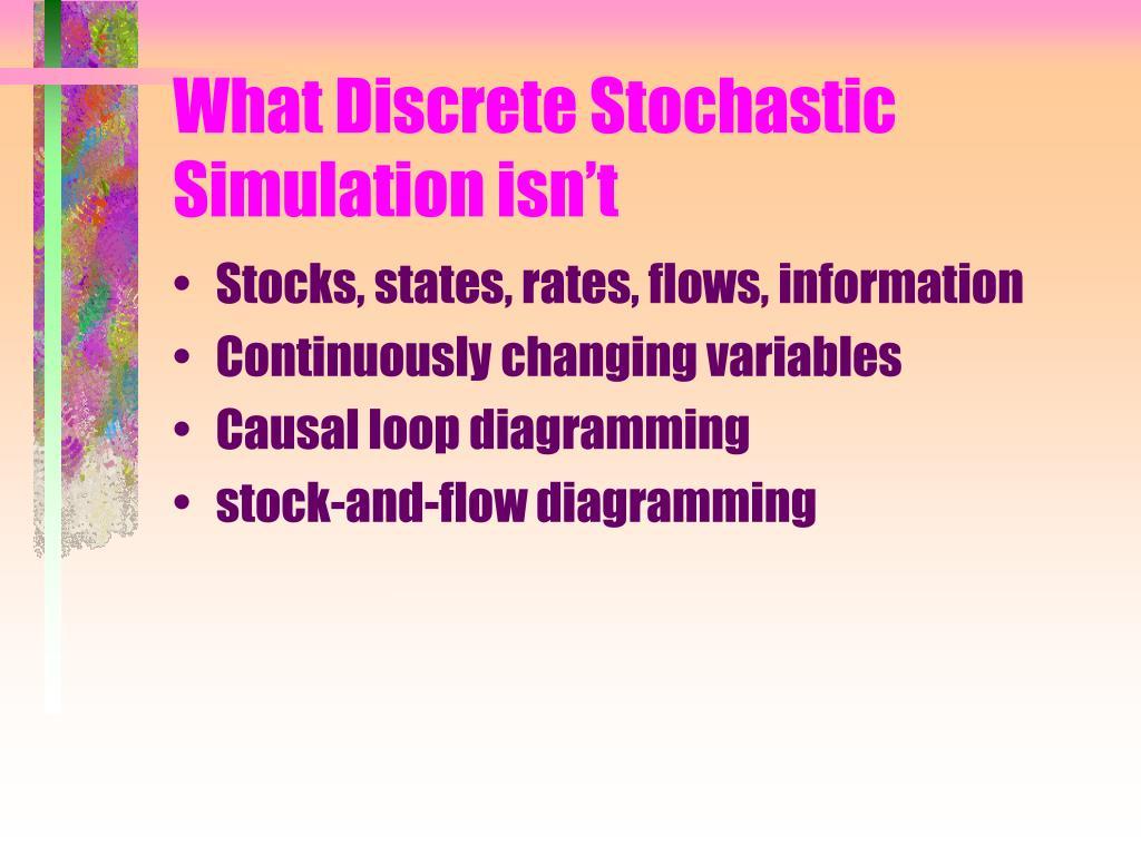 What Discrete Stochastic Simulation isn't