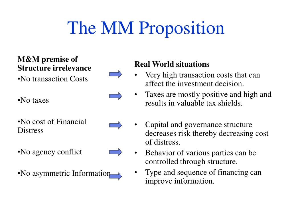 M&M premise of Structure irrelevance