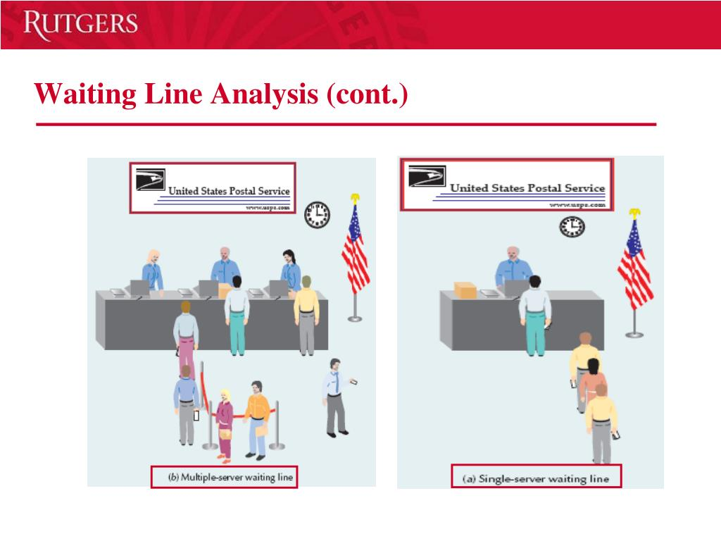 Waiting Line Analysis (cont.)