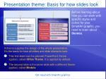 presentation theme basis for how slides look