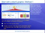 start with a blank graphic method 136