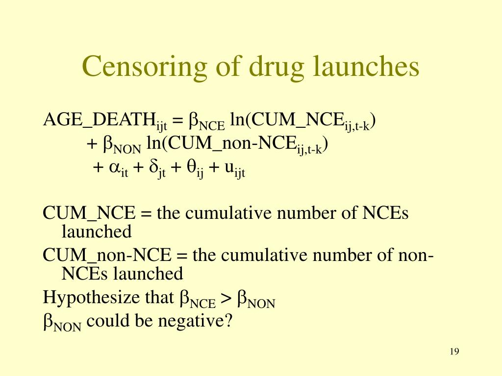 Censoring of drug launches