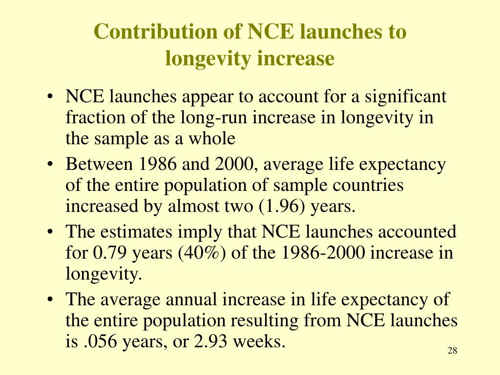 Contribution of NCE launches to