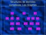 structures de donn es complexes les graphes