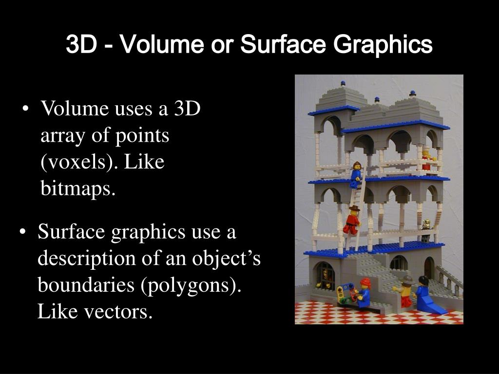 3D - Volume or Surface Graphics