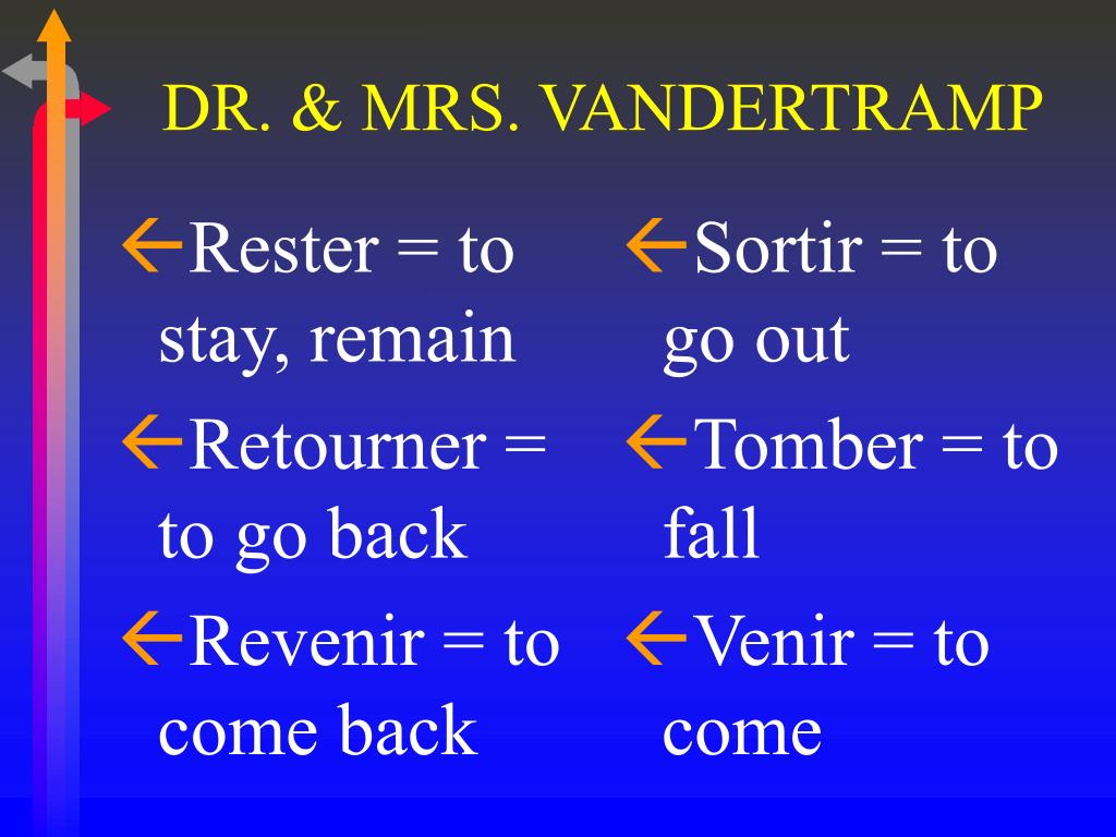 Rester = to stay, remain