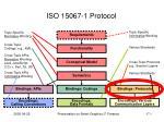 iso 15067 1 protocol