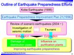 outline of earthquake preparedness efforts20
