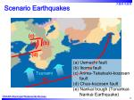 scenario earthquakes