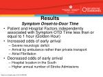 results symptom onset to door time