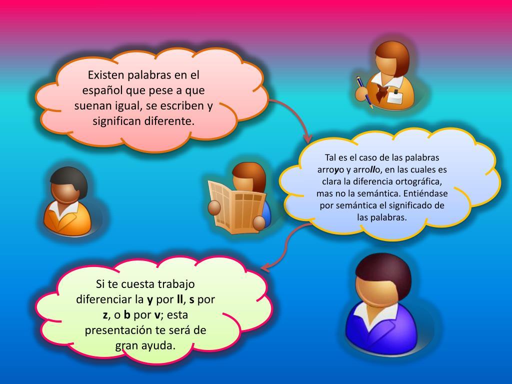 Existen palabras en el español que pese a que suenan igual, se escriben y significan diferente.
