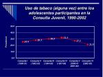 uso de tabaco alguna vez entre los adolescentes participantes en la consulta juvenil 1990 2002