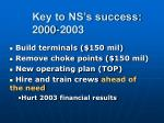 key to ns s success 2000 2003