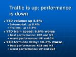 traffic is up performance is down