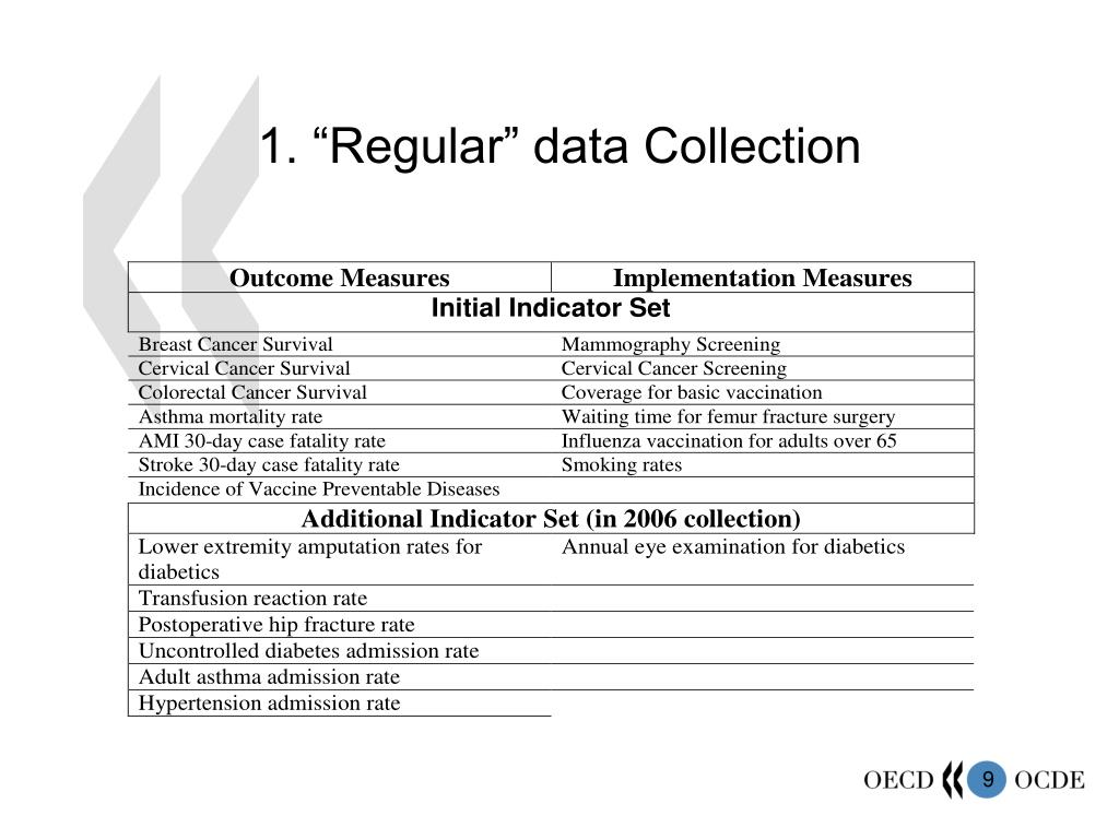"1. ""Regular"" data Collection"