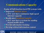 communications capacity