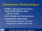 infrastructure work in progress