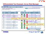 differentiated tool example arrow risk manager