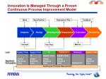 innovation is managed through a proven continuous process improvement model