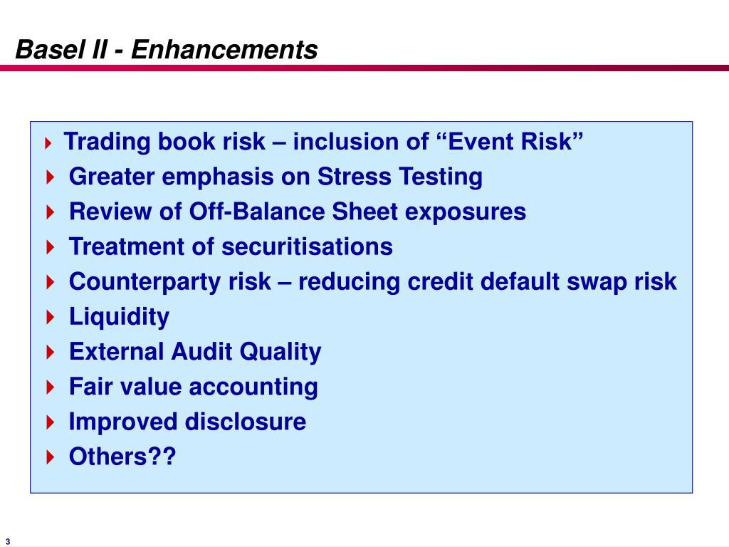 Basel II - Enhancements