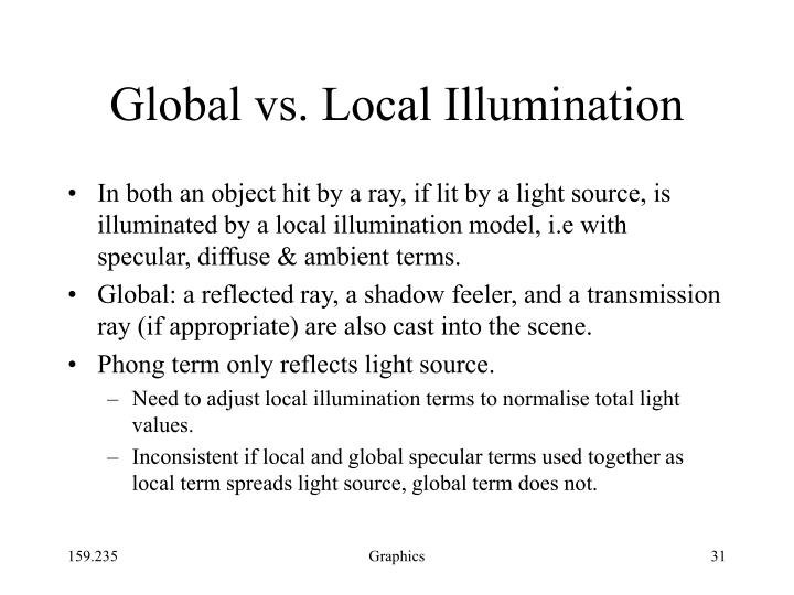 Global vs. Local Illumination