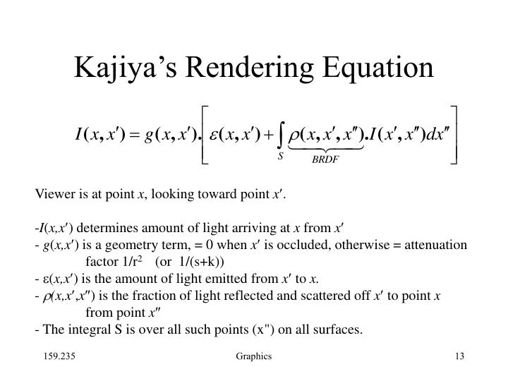 Kajiya's Rendering Equation